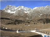Snežne razmere v gorah 21.12.2016Slika spletne kamere s pogledom na Montaž. Vir: http://www.osmer.fvg.it