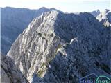 Nesreča v gorahSrednja Ponca, slika je simbolična.