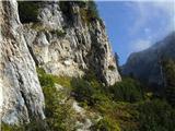 Konec ceste pod Struško (Strmela) - planina_seca