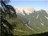 Koča Pordenone - monte_pramaggiore
