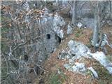 Poljana - Turška jama v Gozdašnici