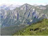 Monte Paularo in Monte DimonCreta di Timau