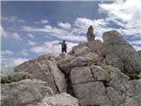Špik nad Planjo / Punta Plagnis