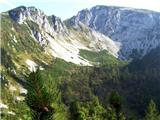 konec_ceste_pod_strusko_strmela - Planina Seča