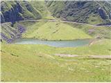 Monte Paularo in Monte DimonJezero Dimon