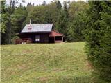 Dom Pristava v Javorniškem Rovtu - struska
