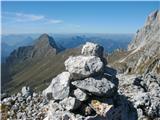 Strma peč / Monte Cimone