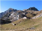 Creta di Timau in Cima Avostanisna levi obiskani vrh