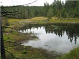 Tiho jezero (Falski ribnik)