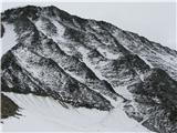 Mont Blanc / Monte BiancoBowling alley, skalno rebro, zgoraj koča Gouter