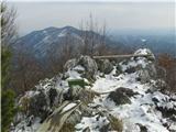 Špicasti  vrh (Kislica)