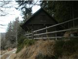 KomenLesena hiška, z lepim razgledom na Raduho