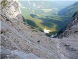 Belopeška jezera - Vevnica