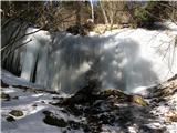 Dolina potoka Žep - komen