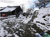 Marija Reka (Strgar) - dom_pod_resko_planino