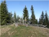 Korensko sedlo - kamnati_vrh