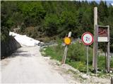 MangartZačetek ceste na Mangartsko sedlo