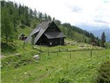 Koča na Loki pod Raduho mountain hut