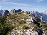 Šober / Monte Sciober Grande