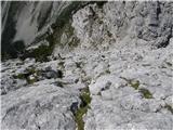Koča pod slapom Rinka - Mrzla gora