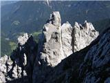Cjajnik / Lärchenturm