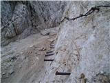 Koča pod slapom Rinka - skuta